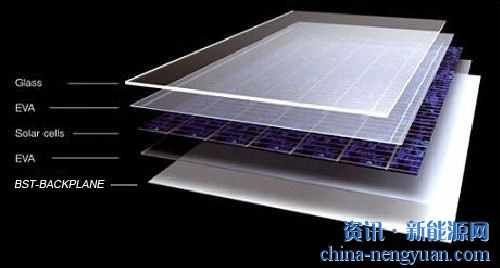 到2020年国内太阳能背板需求将达5亿平方米