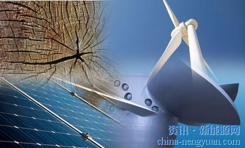 """新能源产业是如何从""""红海""""变成""""蓝海"""""""