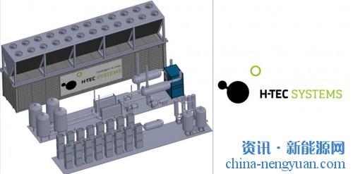 H-TEC以其10兆瓦电解槽为未来商业氢经济奠定了基础