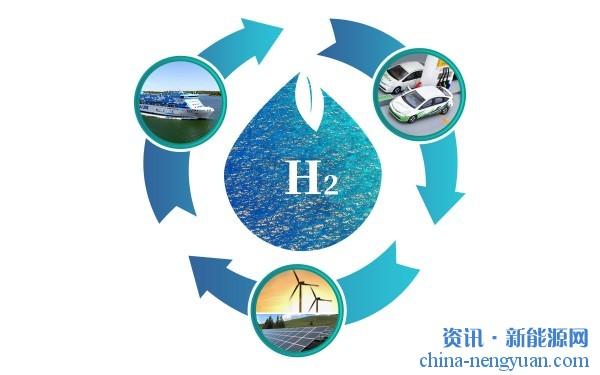 临界点到来!氢燃料经济终将成为主流