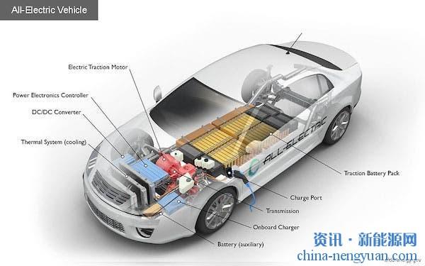 研究报告证实:电动汽车车主节省了一半维护费用