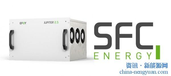 """SFC推出""""木星""""应急氢燃料电池系统"""