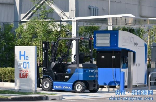 丰田向PDC订购SimpleFuel迷你加氢站