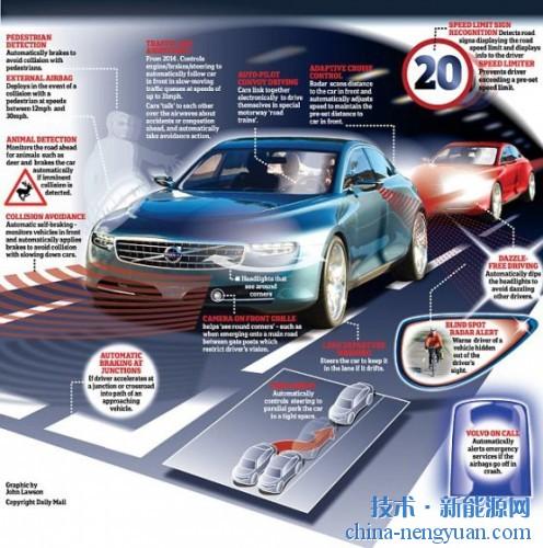 沃尔沃 能自动驾驶不撞车 高清图片